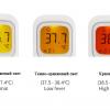 Инфракрасный бесконтактный термометр Shun Da 32085
